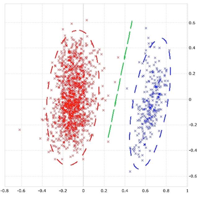 Cryo EM graph